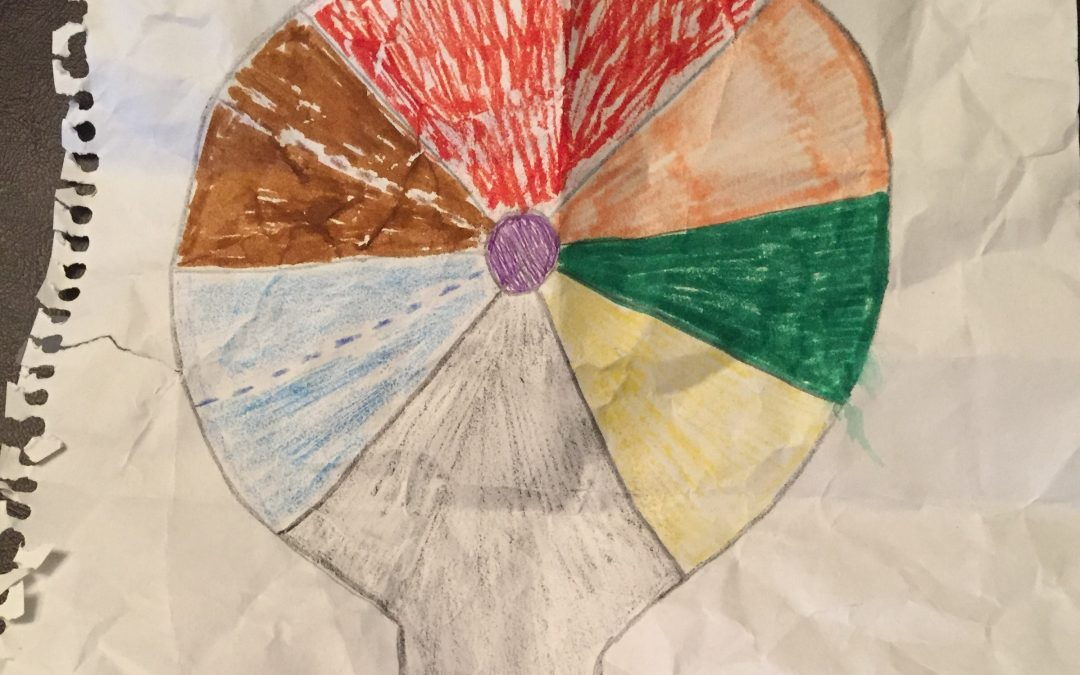 Paper Dolls and Color Wheels: A DID Drawing